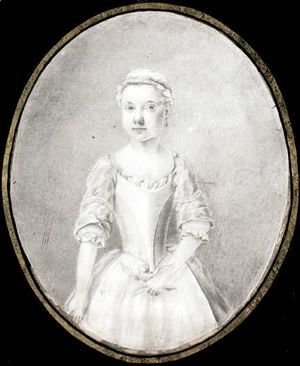 Portrait Of Anne Lynch As A Child
